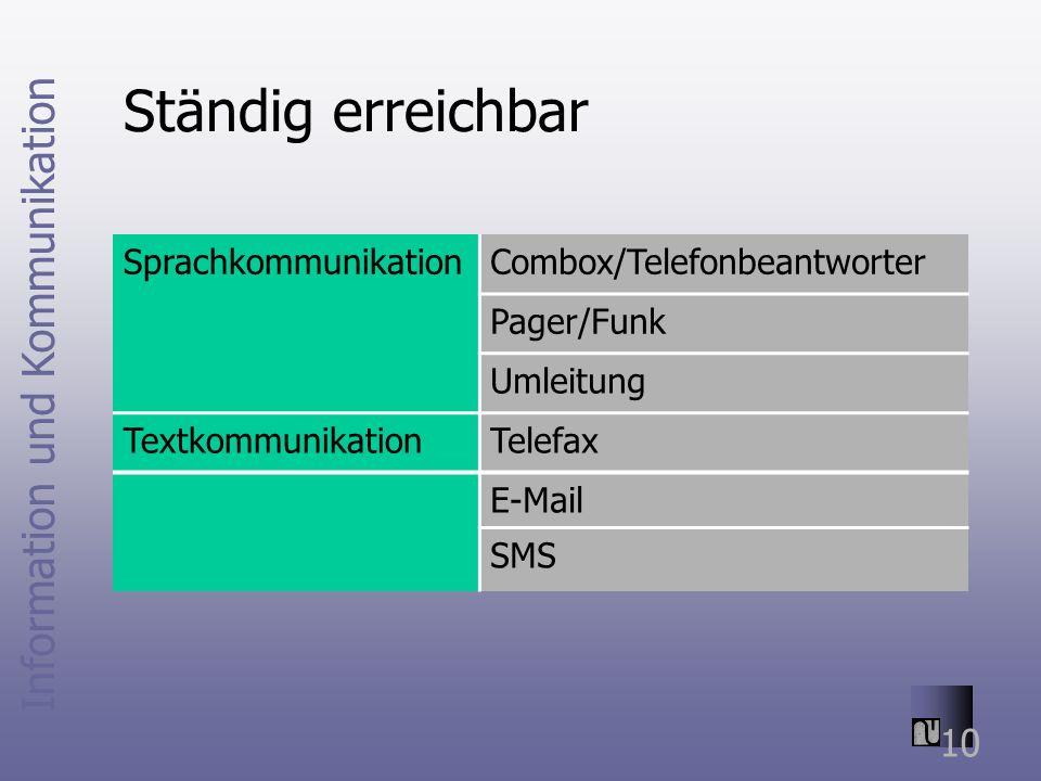 Information und Kommunikation 10 Ständig erreichbar SprachkommunikationCombox/Telefonbeantworter Pager/Funk Umleitung TextkommunikationTelefax E-Mail SMS