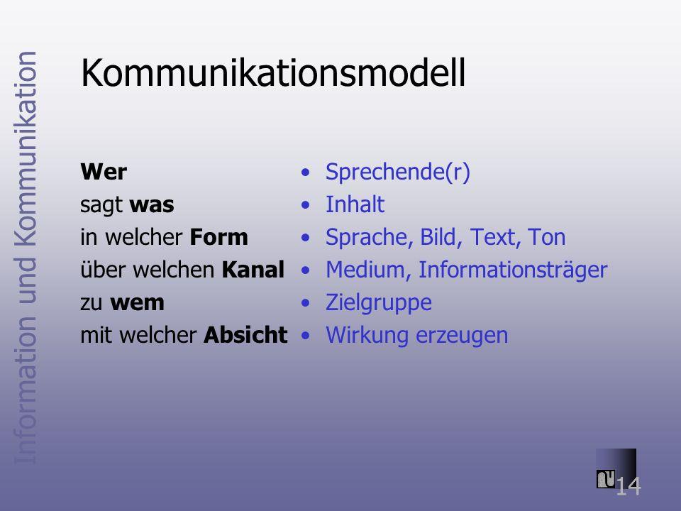 Information und Kommunikation 14 Kommunikationsmodell Wer sagt was in welcher Form über welchen Kanal zu wem mit welcher Absicht Sprechende(r) Inhalt Sprache, Bild, Text, Ton Medium, Informationsträger Zielgruppe Wirkung erzeugen