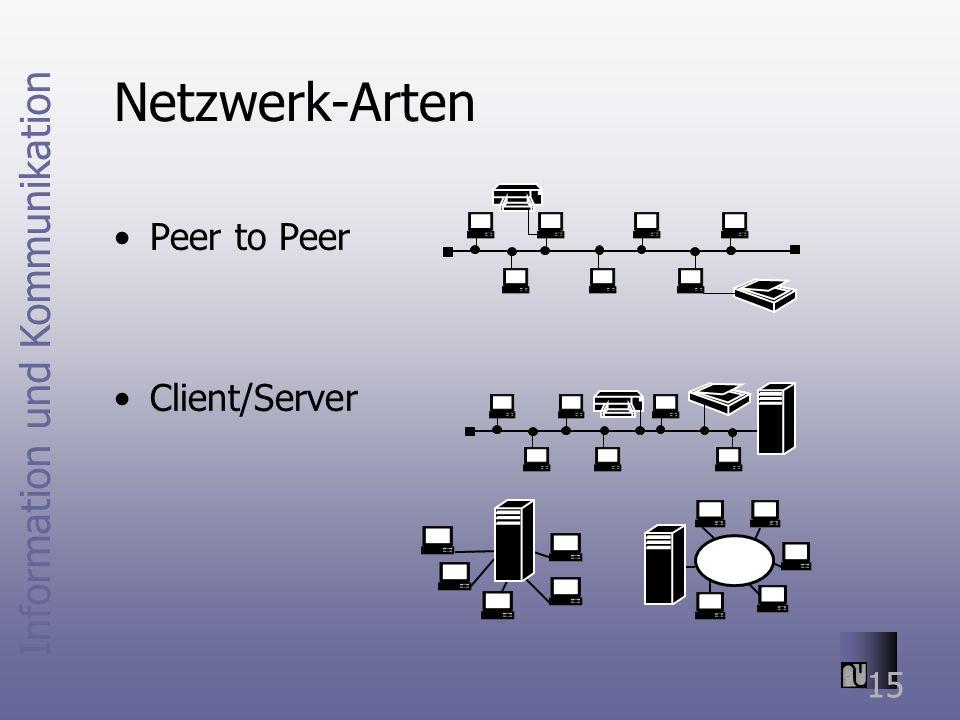 Information und Kommunikation 15 Netzwerk-Arten Peer to Peer Client/Server