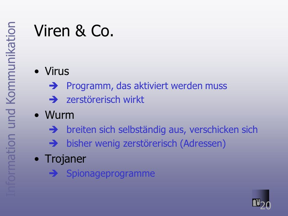 Information und Kommunikation 20 Viren & Co. Virus Programm, das aktiviert werden muss zerstörerisch wirkt Wurm breiten sich selbständig aus, verschic