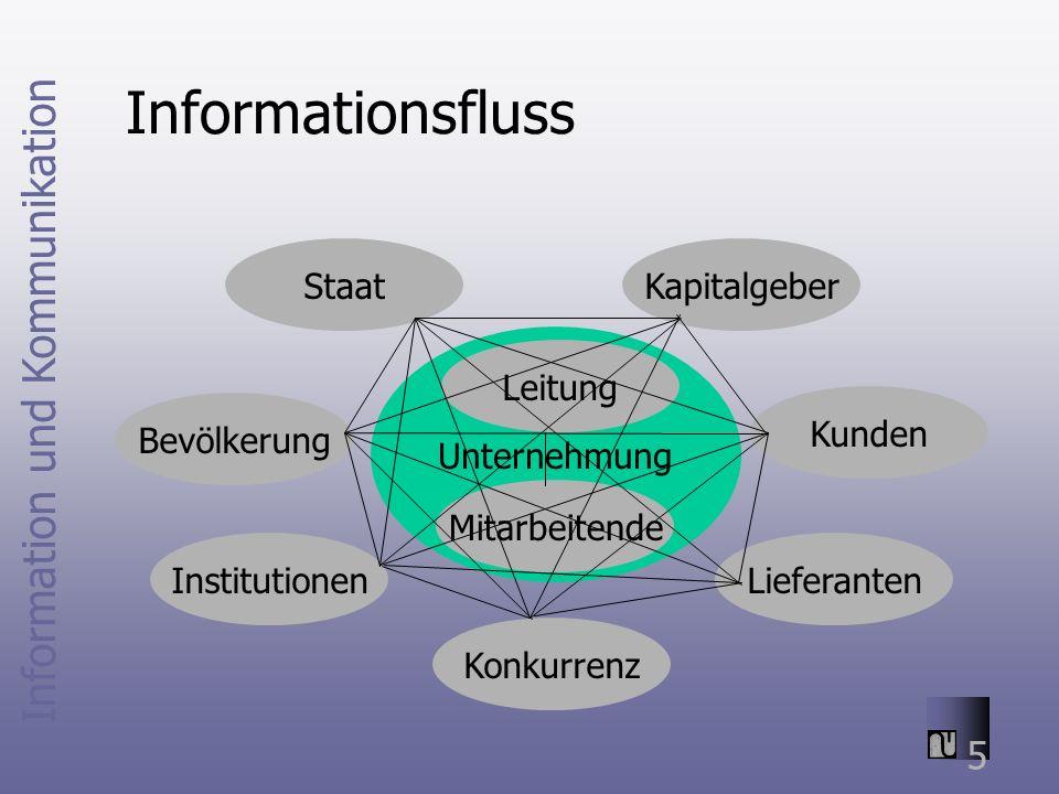 Information und Kommunikation 5 Informationsfluss Unternehmung Mitarbeitende Bevölkerung Institutionen Konkurrenz Kunden KapitalgeberStaat Lieferanten Leitung