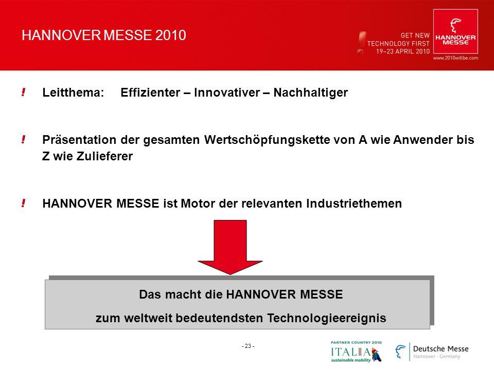 HANNOVER MESSE 2010 Leitthema: Effizienter – Innovativer – Nachhaltiger Präsentation der gesamten Wertschöpfungskette von A wie Anwender bis Z wie Zul