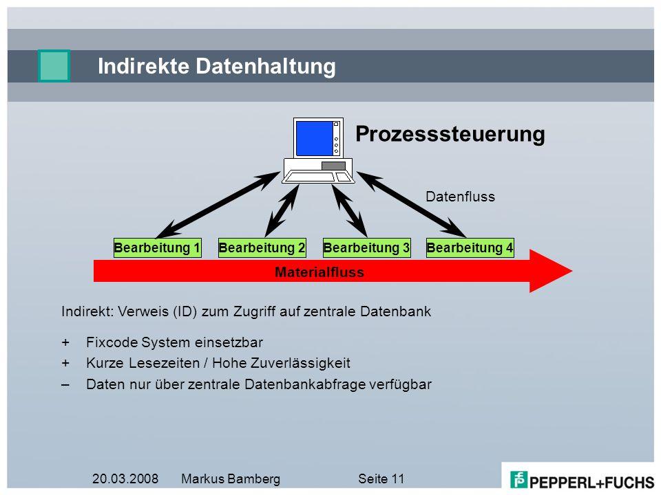 20.03.2008Markus BambergSeite 11 Indirekte Datenhaltung Materialfluss Bearbeitung 1Bearbeitung 2Bearbeitung 3Bearbeitung 4 Prozesssteuerung Datenfluss