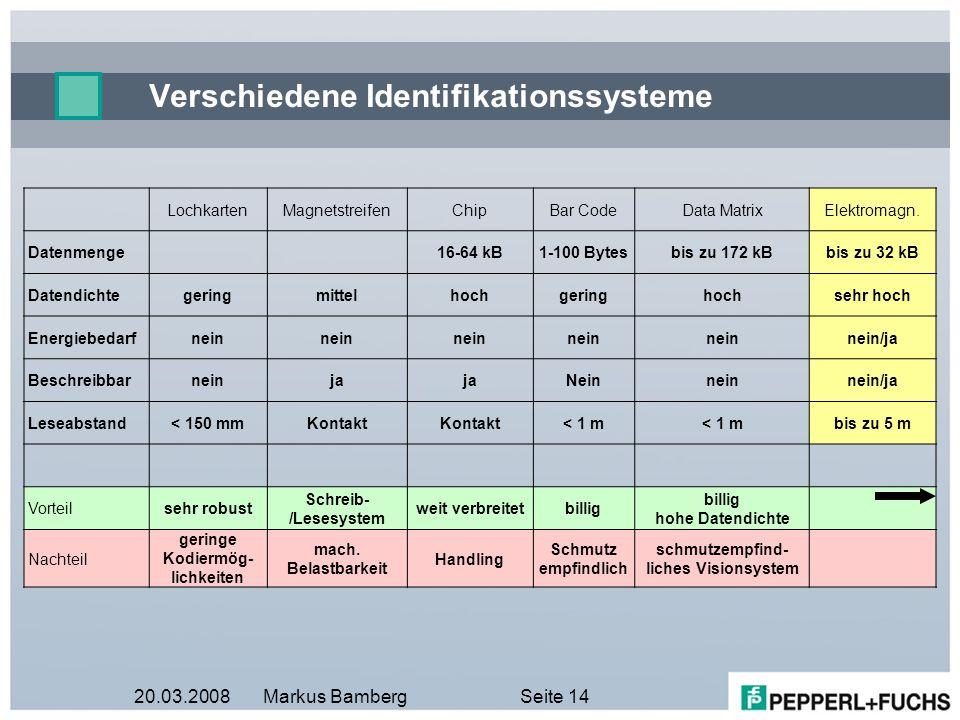 20.03.2008Markus BambergSeite 14 Verschiedene Identifikationssysteme LochkartenMagnetstreifenChipBar CodeData MatrixElektromagn. Datenmenge16-64 kB1-1