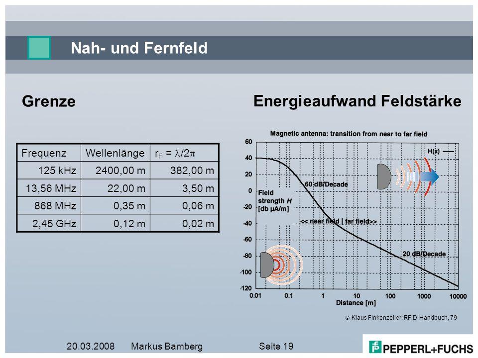 20.03.2008Markus BambergSeite 19 Nah- und Fernfeld FrequenzWellenlänge r F = /2 125 kHz2400,00 m382,00 m 13,56 MHz22,00 m3,50 m 868 MHz0,35 m0,06 m 2,