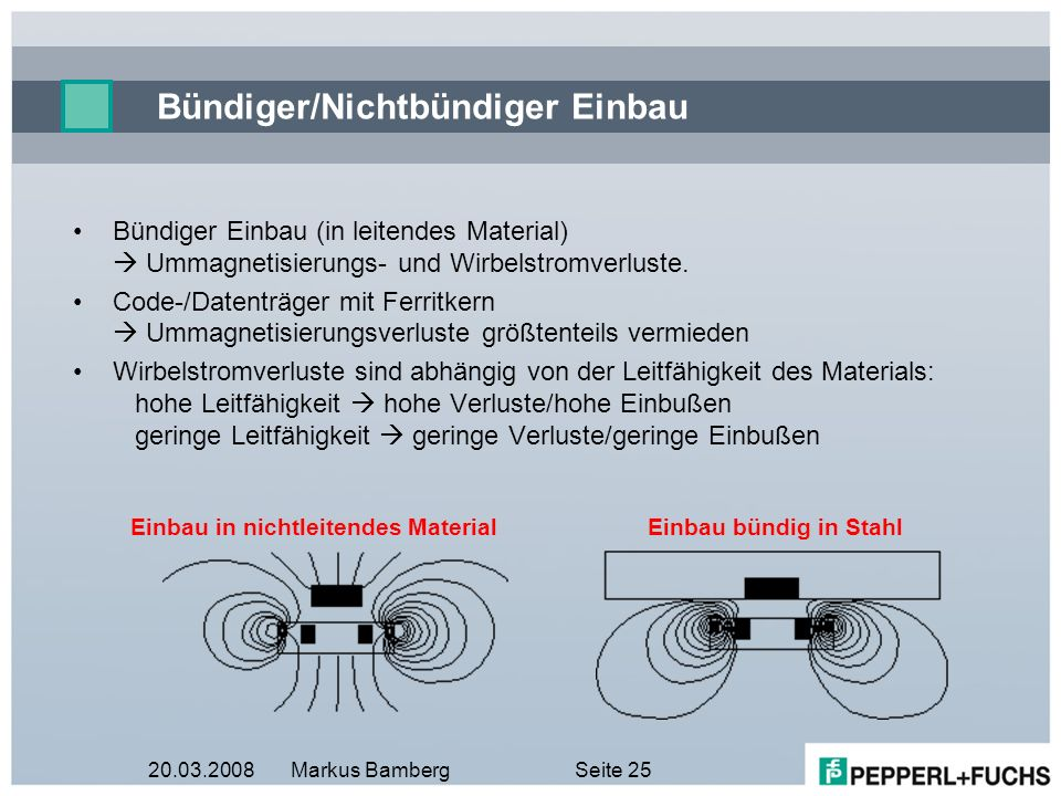 20.03.2008Markus BambergSeite 25 Bündiger/Nichtbündiger Einbau Bündiger Einbau (in leitendes Material) Ummagnetisierungs- und Wirbelstromverluste. Cod