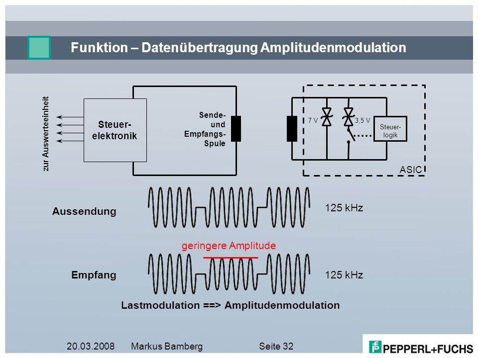 20.03.2008Markus BambergSeite 32 Funktion – Datenübertragung Amplitudenmodulation ASIC Steuer- logik 7 V3,5 V Aussendung Empfang geringere Amplitude 1