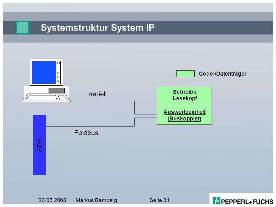20.03.2008Markus BambergSeite 34 Systemstruktur System IP Code-/Datenträger Feldbus seriell Auswerteeinheit (Buskoppler) SPS Schreib-/ Lesekopf