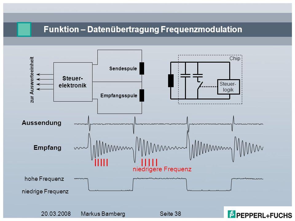 20.03.2008Markus BambergSeite 38 Funktion – Datenübertragung Frequenzmodulation Steuer- logik Chip Empfangsspule Sendespule Steuer- elektronik zur Aus