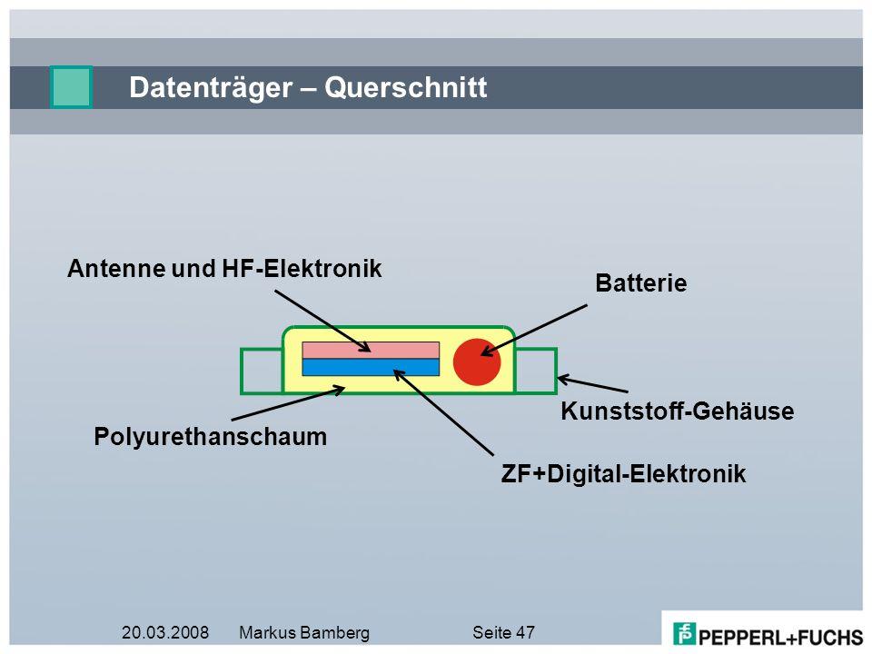 20.03.2008Markus BambergSeite 47 Datenträger – Querschnitt ZF+Digital-Elektronik Kunststoff-Gehäuse Antenne und HF-Elektronik Polyurethanschaum Batter