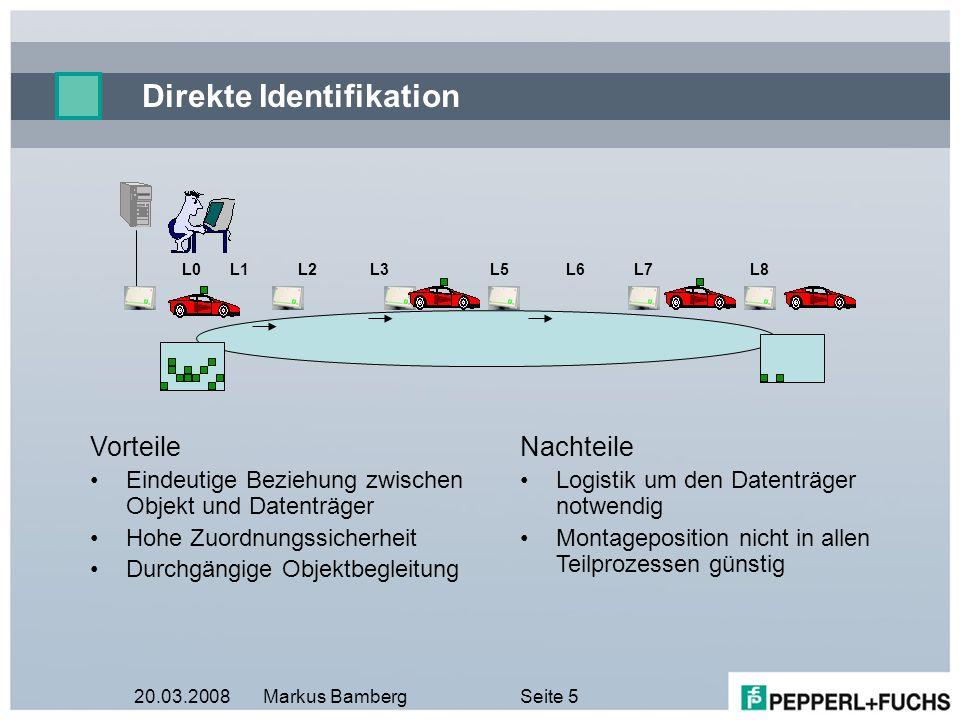 20.03.2008Markus BambergSeite 5 Direkte Identifikation Vorteile Eindeutige Beziehung zwischen Objekt und Datenträger Hohe Zuordnungssicherheit Durchgä