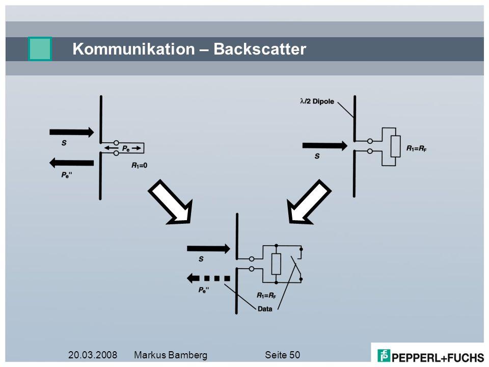 20.03.2008Markus BambergSeite 50 Kommunikation – Backscatter