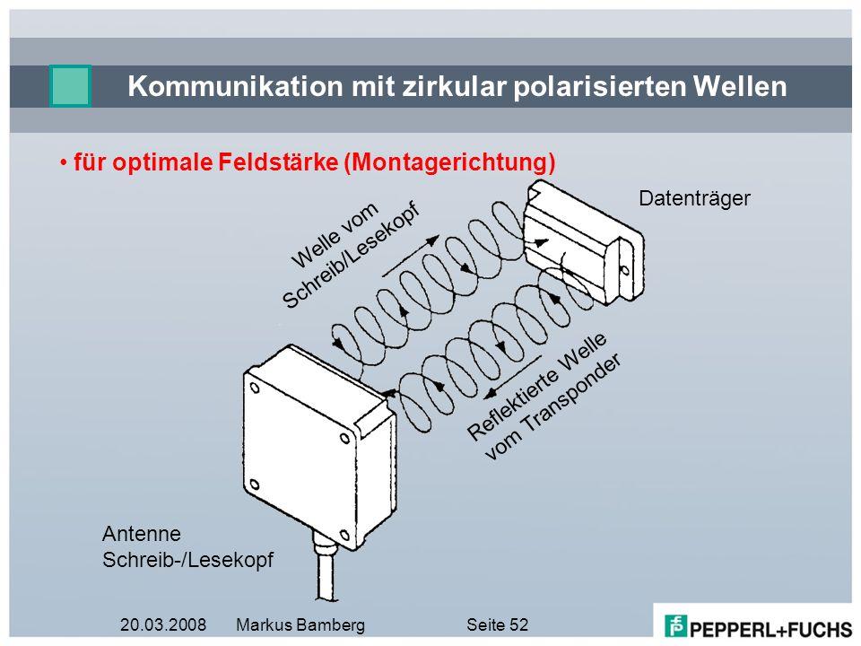 20.03.2008Markus BambergSeite 52 Kommunikation mit zirkular polarisierten Wellen Antenne Schreib-/Lesekopf Datenträger Welle vom Schreib/Lesekopf Refl