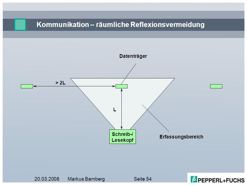 20.03.2008Markus BambergSeite 54 Kommunikation – räumliche Reflexionsvermeidung Erfassungsbereich Schreib-/ Lesekopf Datenträger L > 2L