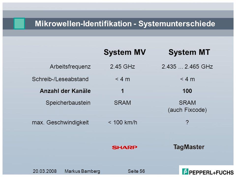 20.03.2008Markus BambergSeite 56 Mikrowellen-Identifikation - Systemunterschiede System MVSystem MT Arbeitsfrequenz2.45 GHz2.435... 2.465 GHz Schreib-