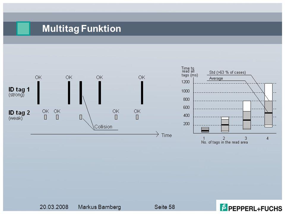 20.03.2008Markus BambergSeite 58 Multitag Funktion
