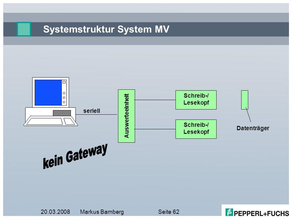 20.03.2008Markus BambergSeite 62 Systemstruktur System MV Datenträger Auswerteeinheit Schreib-/ Lesekopf seriell
