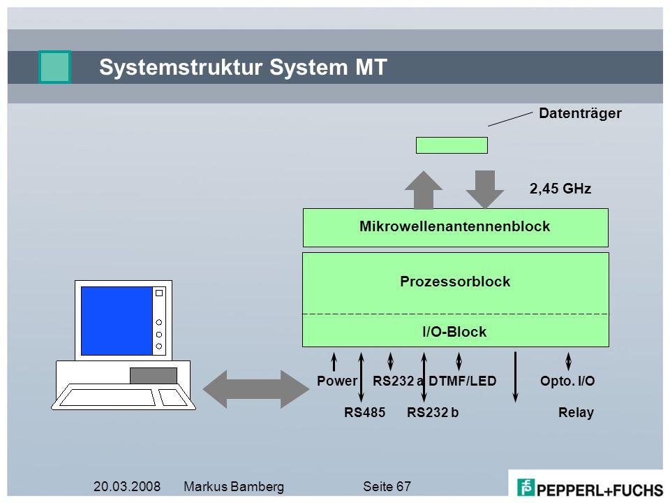 20.03.2008Markus BambergSeite 67 Systemstruktur System MT Datenträger I/O-Block Prozessorblock Mikrowellenantennenblock 2,45 GHz PowerRS232 aDTMF/LEDO