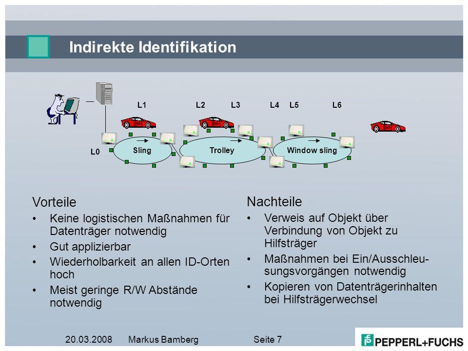 20.03.2008Markus BambergSeite 7 Indirekte Identifikation Trolley L0 SlingWindow sling L1L2L3L4L5L6 Vorteile Keine logistischen Maßnahmen für Datenträg