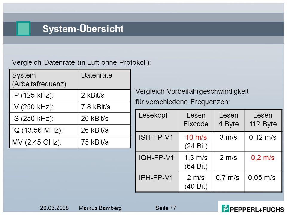 20.03.2008Markus BambergSeite 77 System-Übersicht Vergleich Datenrate (in Luft ohne Protokoll): System (Arbeitsfrequenz) Datenrate IP (125 kHz):2 kBit