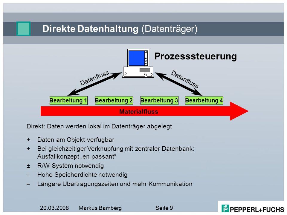 20.03.2008Markus BambergSeite 9 Direkte Datenhaltung (Datenträger) Bearbeitung 1Bearbeitung 2Bearbeitung 3Bearbeitung 4 Datenfluss Prozesssteuerung Di
