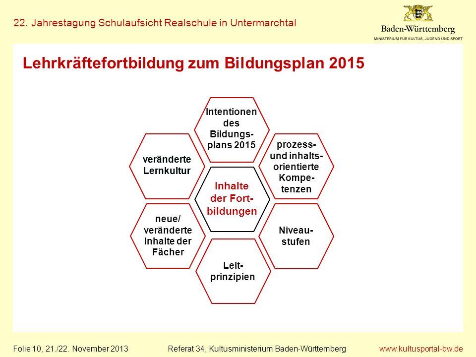 www.kultusportal-bw.de Referat 34, Kultusministerium Baden-Württemberg 22. Jahrestagung Schulaufsicht Realschule in Untermarchtal Folie 10, 21./22. No