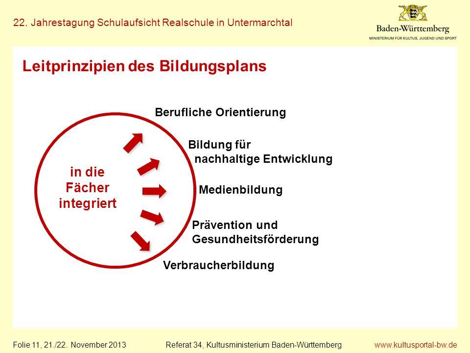 www.kultusportal-bw.de Referat 34, Kultusministerium Baden-Württemberg 22. Jahrestagung Schulaufsicht Realschule in Untermarchtal Folie 11, 21./22. No