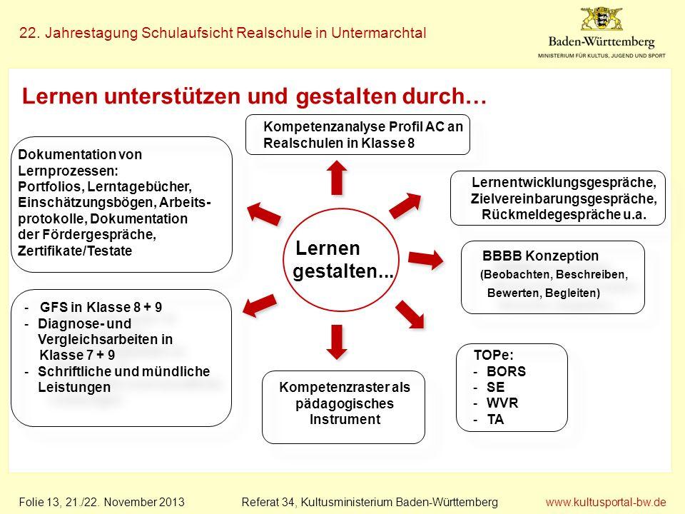 www.kultusportal-bw.de Referat 34, Kultusministerium Baden-Württemberg 22. Jahrestagung Schulaufsicht Realschule in Untermarchtal Folie 13, 21./22. No