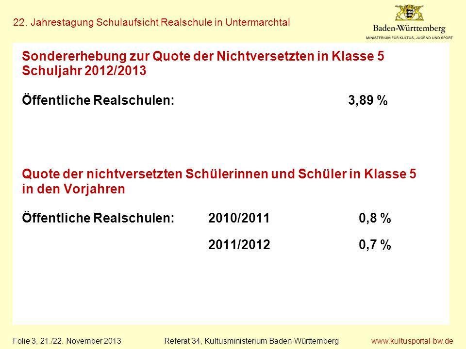 www.kultusportal-bw.de Referat 34, Kultusministerium Baden-Württemberg 22. Jahrestagung Schulaufsicht Realschule in Untermarchtal Folie 3, 21./22. Nov