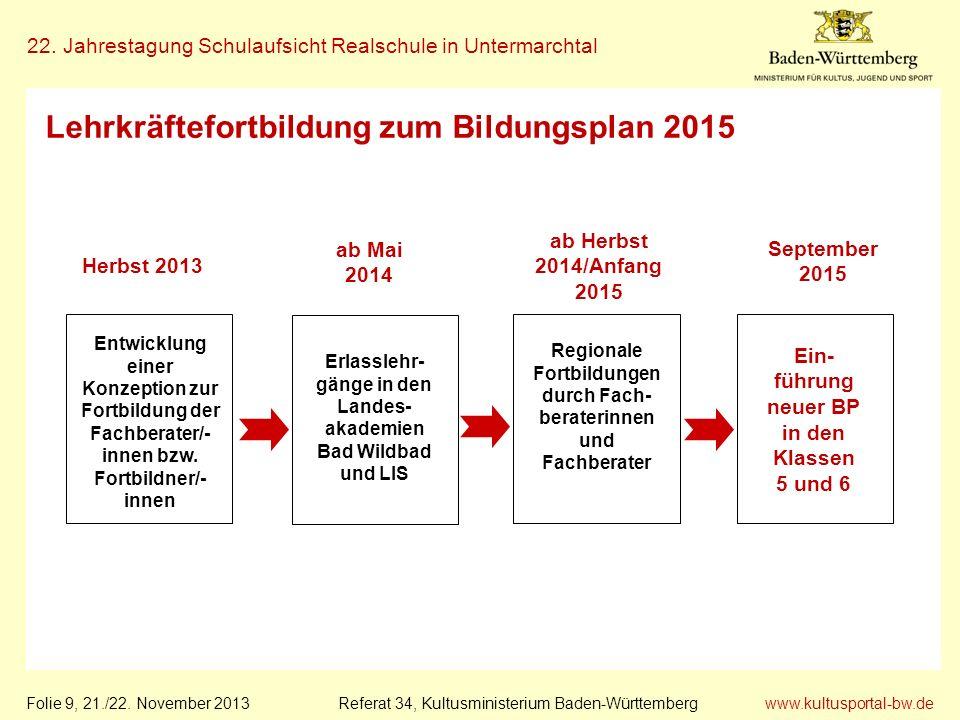 www.kultusportal-bw.de Referat 34, Kultusministerium Baden-Württemberg 22. Jahrestagung Schulaufsicht Realschule in Untermarchtal Folie 9, 21./22. Nov