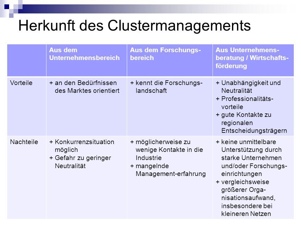 Herkunft des Clustermanagements Aus dem Unternehmensbereich Aus dem Forschungs- bereich Aus Unternehmens- beratung / Wirtschafts- förderung Vorteile+