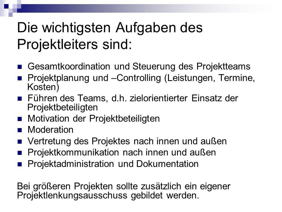 Die wichtigsten Aufgaben des Projektleiters sind: Gesamtkoordination und Steuerung des Projektteams Projektplanung und –Controlling (Leistungen, Termi