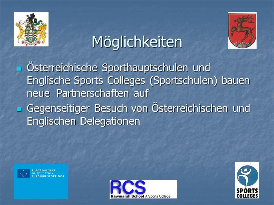Möglichkeiten Österreichische Sporthauptschulen und Englische Sports Colleges (Sportschulen) bauen neue Partnerschaften auf Österreichische Sporthauptschulen und Englische Sports Colleges (Sportschulen) bauen neue Partnerschaften auf Gegenseitiger Besuch von Österreichischen und Englischen Delegationen Gegenseitiger Besuch von Österreichischen und Englischen Delegationen