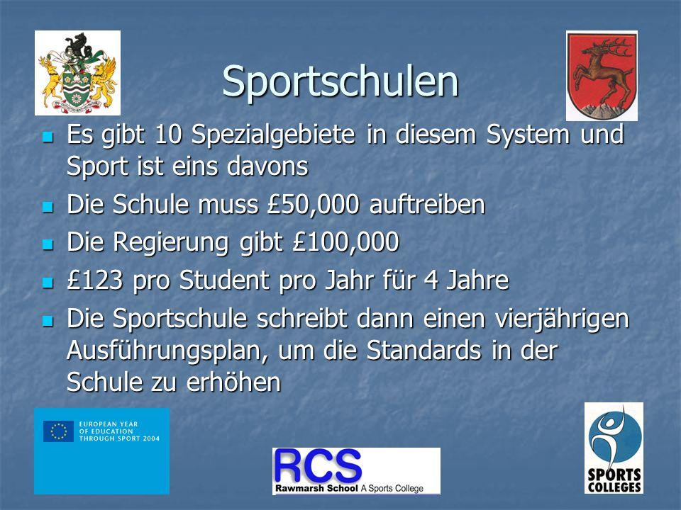 Sportschulen Es gibt 10 Spezialgebiete in diesem System und Sport ist eins davons Es gibt 10 Spezialgebiete in diesem System und Sport ist eins davons Die Schule muss £50,000 auftreiben Die Schule muss £50,000 auftreiben Die Regierung gibt £100,000 Die Regierung gibt £100,000 £123 pro Student pro Jahr für 4 Jahre £123 pro Student pro Jahr für 4 Jahre Die Sportschule schreibt dann einen vierjährigen Ausführungsplan, um die Standards in der Schule zu erhöhen Die Sportschule schreibt dann einen vierjährigen Ausführungsplan, um die Standards in der Schule zu erhöhen