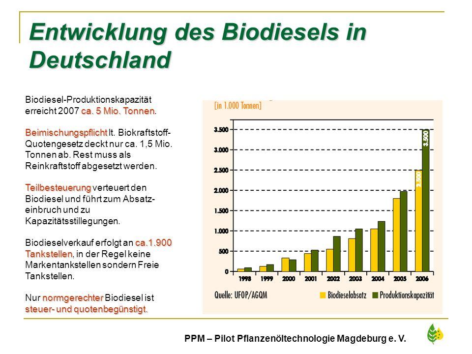 10 PPM – Pilot Pflanzenöltechnologie Magdeburg e. V. Entwicklung des Biodiesels in Deutschland ca. 5 Mio. Tonnen Biodiesel-Produktionskapazität erreic