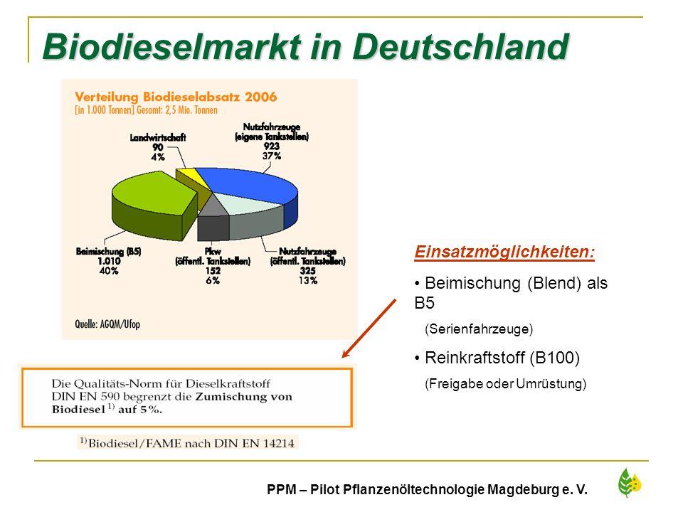11 PPM – Pilot Pflanzenöltechnologie Magdeburg e. V. Biodieselmarkt in Deutschland Einsatzmöglichkeiten: Beimischung (Blend) als B5 (Serienfahrzeuge)