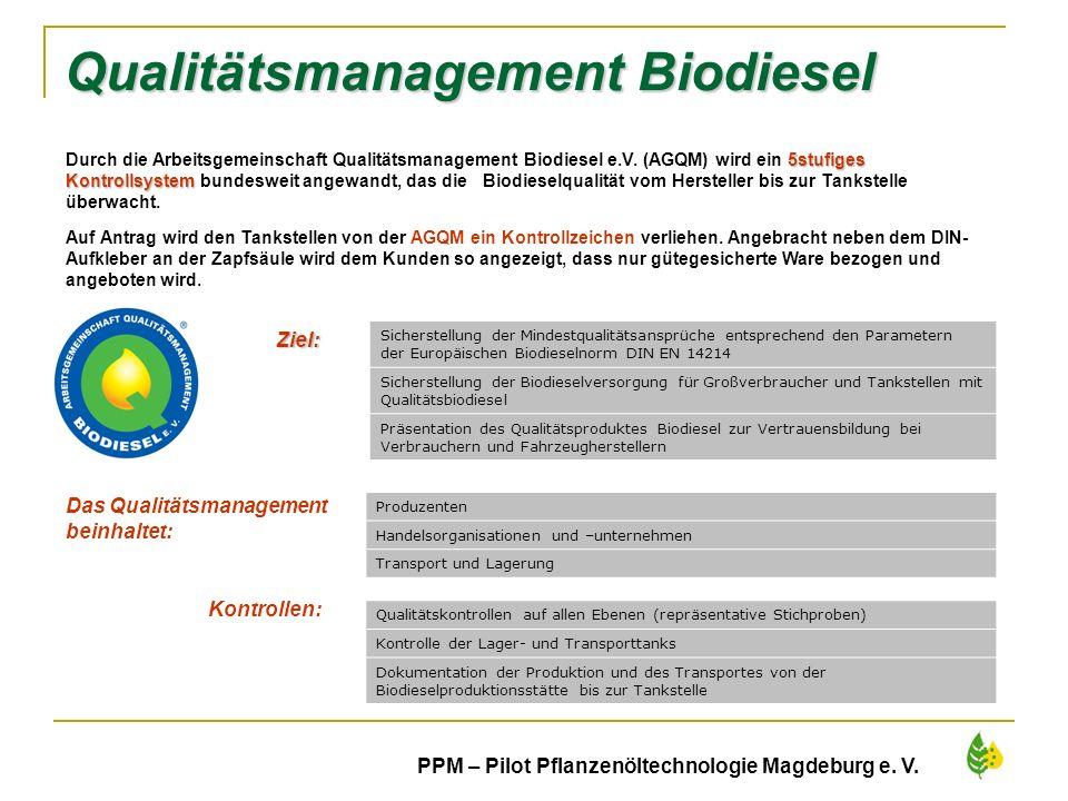 17 PPM – Pilot Pflanzenöltechnologie Magdeburg e. V. Qualitätsmanagement Biodiesel Ziel: Sicherstellung der Mindestqualitätsansprüche entsprechend den