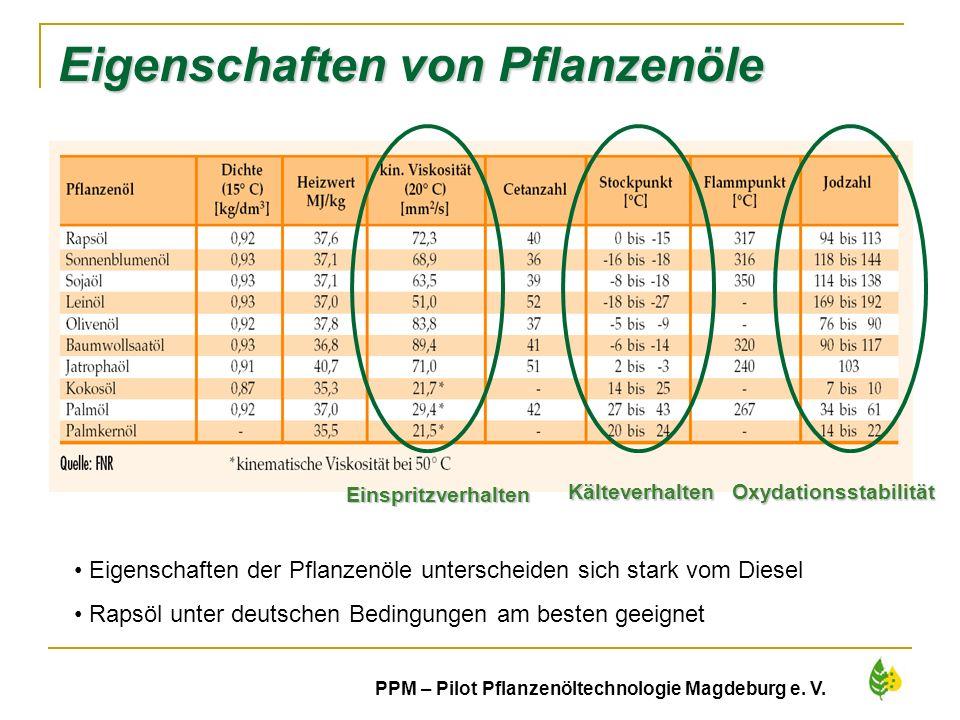 21 PPM – Pilot Pflanzenöltechnologie Magdeburg e. V. Eigenschaften von Pflanzenöle Eigenschaften der Pflanzenöle unterscheiden sich stark vom Diesel R