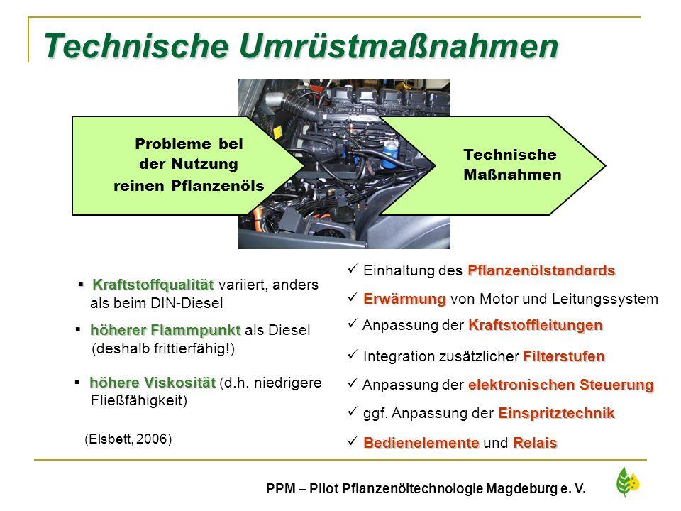 22 PPM – Pilot Pflanzenöltechnologie Magdeburg e. V. höherer Flammpunkt höherer Flammpunkt als Diesel (deshalb frittierfähig!) Probleme bei der Nutzun