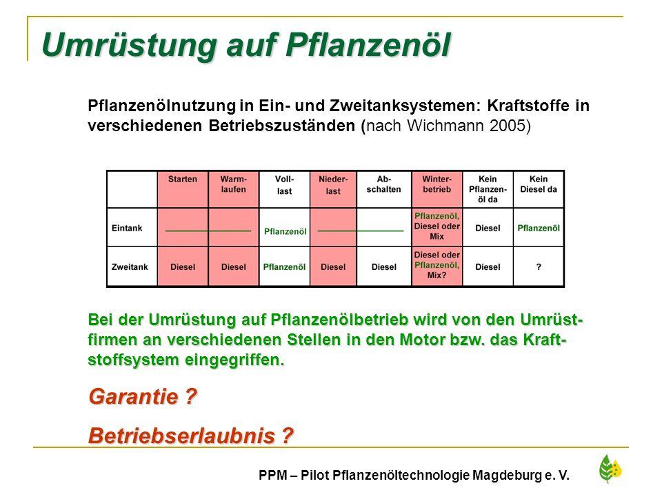 23 PPM – Pilot Pflanzenöltechnologie Magdeburg e. V. Umrüstung auf Pflanzenöl Pflanzenölnutzung in Ein- und Zweitanksystemen: Kraftstoffe in verschied
