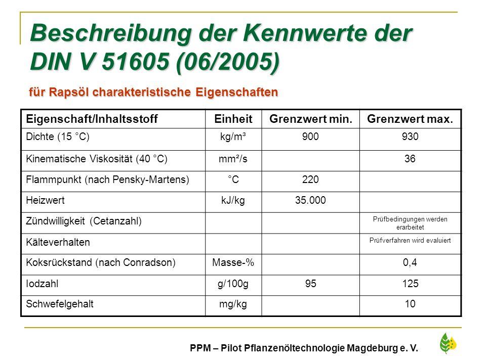 25 PPM – Pilot Pflanzenöltechnologie Magdeburg e. V. Beschreibung der Kennwerte der DIN V 51605 (06/2005) Eigenschaft/InhaltsstoffEinheitGrenzwert min