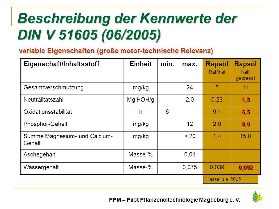 26 PPM – Pilot Pflanzenöltechnologie Magdeburg e. V. Eigenschaft/InhaltsstoffEinheitmin.max.Rapsöl Raffinat Rapsöl Kalt gepresst Gesamtverschmutzungmg