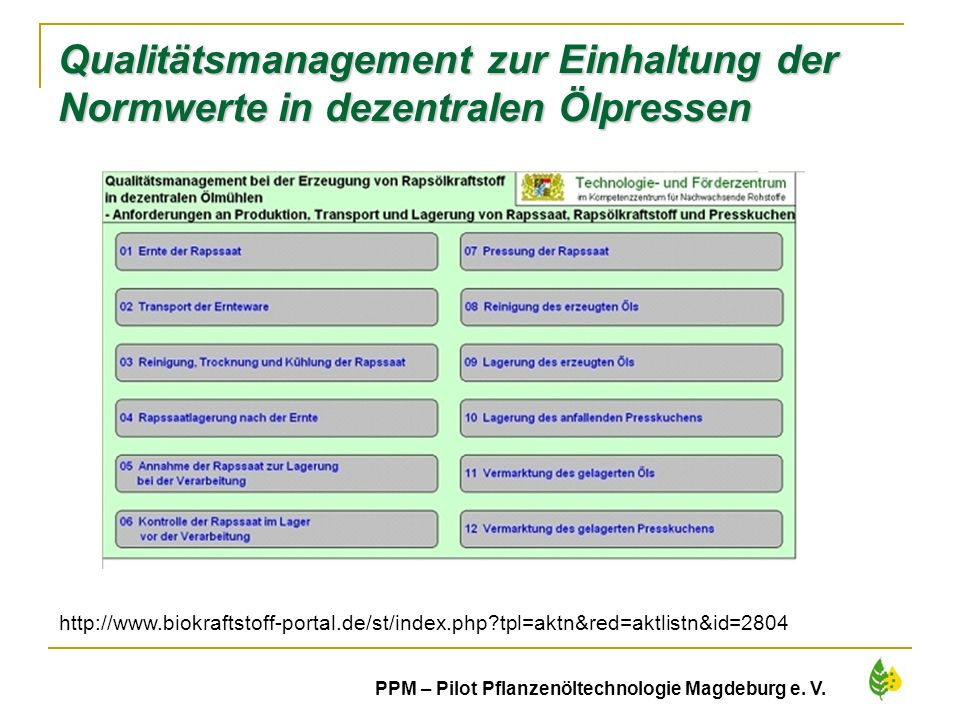 28 PPM – Pilot Pflanzenöltechnologie Magdeburg e. V. Qualitätsmanagement zur Einhaltung der Normwerte in dezentralen Ölpressen http://www.biokraftstof