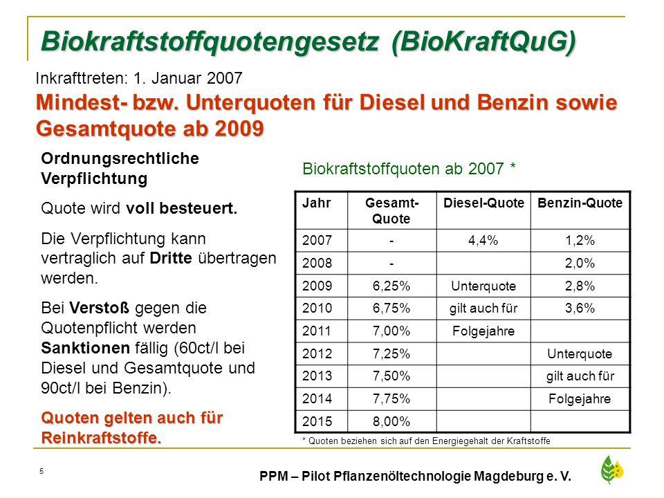 39 PPM – Pilot Pflanzenöltechnologie Magdeburg e. V. Biokraftstoffquotengesetz (BioKraftQuG) JahrGesamt- Quote Diesel-QuoteBenzin-Quote 2007-4,4%1,2%