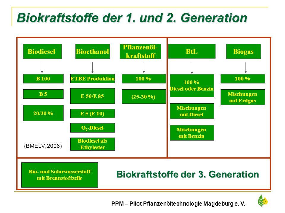 4 PPM – Pilot Pflanzenöltechnologie Magdeburg e. V. Biodiesel Bioethanol Pflanzenöl- kraftstoff BtL Biogas B 100 B 5 20/30 % ETBE Produktion E 50/E 85