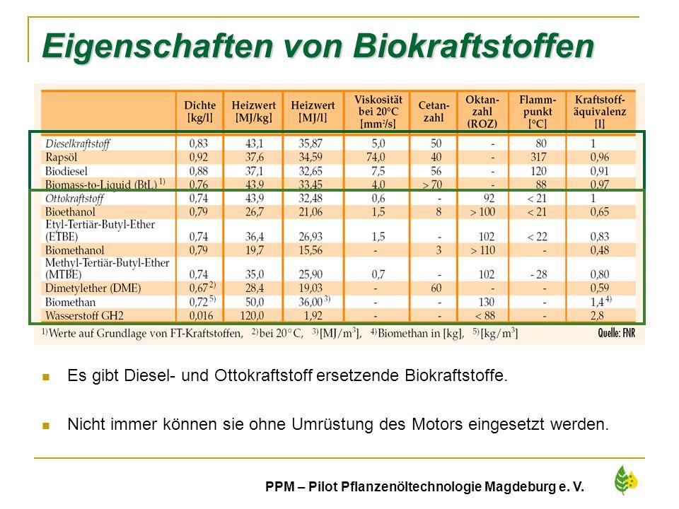 5 PPM – Pilot Pflanzenöltechnologie Magdeburg e. V. Eigenschaften von Biokraftstoffen Es gibt Diesel- und Ottokraftstoff ersetzende Biokraftstoffe. Ni