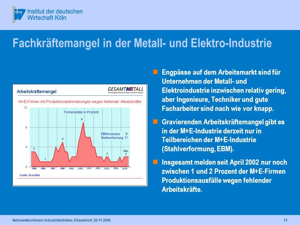Netzwerkkonferenz Industriebetriebe, Düsseldorf, 29.11.200611 Fachkräftemangel in der Metall- und Elektro-Industrie Engpässe auf dem Arbeitsmarkt sind