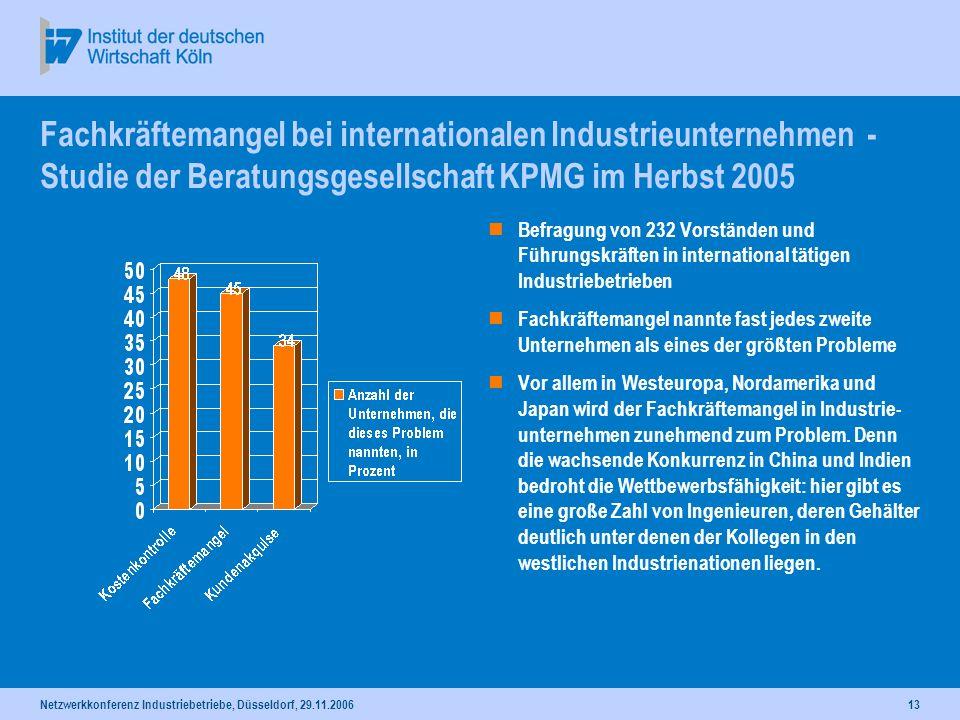 Netzwerkkonferenz Industriebetriebe, Düsseldorf, 29.11.200613 Fachkräftemangel bei internationalen Industrieunternehmen - Studie der Beratungsgesellsc