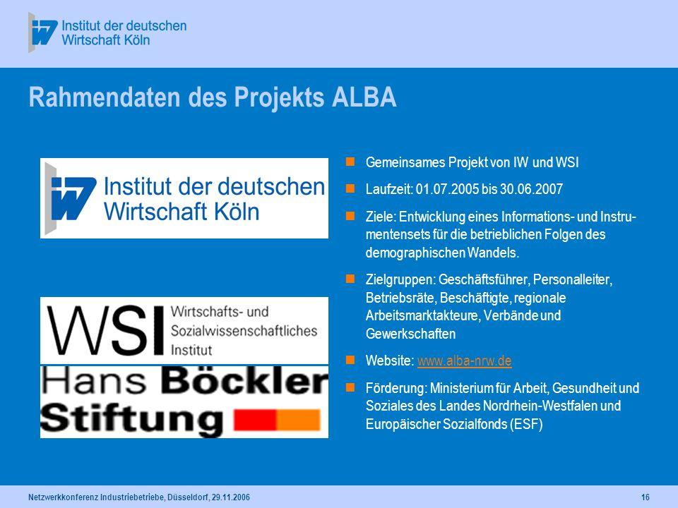 Netzwerkkonferenz Industriebetriebe, Düsseldorf, 29.11.200616 Rahmendaten des Projekts ALBA Gemeinsames Projekt von IW und WSI Laufzeit: 01.07.2005 bi