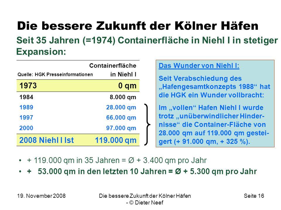 19. November 2008Die bessere Zukunft der Kölner Häfen - © Dieter Neef Seite 16 Die bessere Zukunft der Kölner Häfen Seit 35 Jahren (=1974) Containerfl